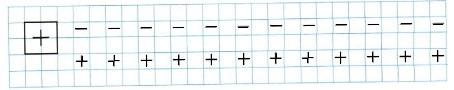 Ответ по Математике 1 класс рабочая тетрадь Моро 1 часть страница 10 номер 4