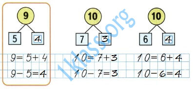 Математика 1 класс рабочая тетрадь Моро 2 часть страница 12 ответ