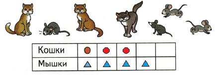 Ответ по Математике 1 класс рабочая тетрадь Моро 1 часть страница 13 номер 3