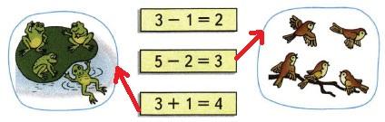 Ответ по Математике 1 класс рабочая тетрадь Моро 1 часть страница 13 номер 1
