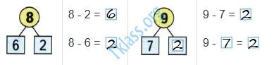 Математика 1 класс рабочая тетрадь Моро 2 часть страница 13 ответ
