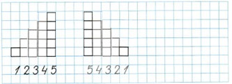 Ответ по Математике 1 класс рабочая тетрадь Моро 1 часть страница 14 номер 3