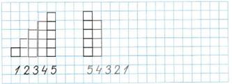 Математика 1 класс рабочая тетрадь Моро 1 часть страница 14 номер 3
