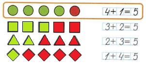 Ответ по Математике 1 класс рабочая тетрадь Моро 1 часть страница 15 номер 3