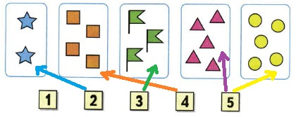 Ответ по Математике 1 класс рабочая тетрадь Моро 1 часть страница 17 номер 1