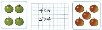 Ответ по Математике 1 класс рабочая тетрадь Моро 1 часть страница 19 номер 1