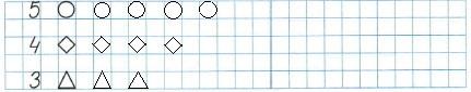 Ответ по Математике 1 класс рабочая тетрадь Моро 1 часть страница 20 номер 2
