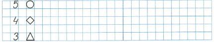 Математика 1 класс рабочая тетрадь Моро 1 часть страница 20 номер 2