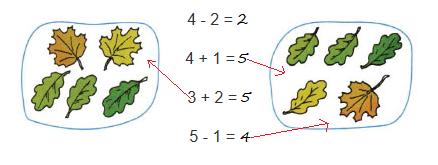 Ответ по Математике 1 класс рабочая тетрадь Моро 1 часть страница 20 номер 4