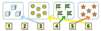 Ответ по Математике 1 класс рабочая тетрадь Моро 1 часть страница 21 номер 1