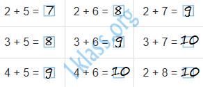 Математика 1 класс рабочая тетрадь Моро 2 часть страница 21 ответ