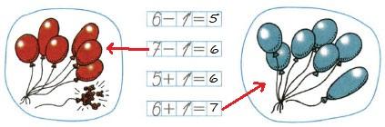 Ответ по Математике 1 класс рабочая тетрадь Моро 1 часть страница 22 номер 1