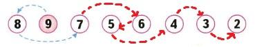 Ответ по Математике 1 класс рабочая тетрадь Моро 1 часть страница 23 номер 1