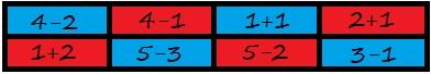 Ответ по Математике 1 класс рабочая тетрадь Моро 1 часть страница 23 номер 2