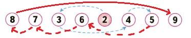 Ответ по Математике 1 класс рабочая тетрадь Моро 1 часть страница 23 номер 4