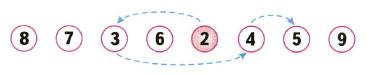 Математика 1 класс рабочая тетрадь Моро 1 часть страница 23 номер 4