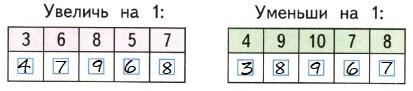 Ответ по Математике 1 класс рабочая тетрадь Моро 1 часть страница 25 номер 3