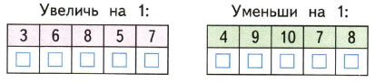 Математика 1 класс рабочая тетрадь Моро 1 часть страница 25 номер 3