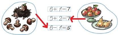 Ответ по Математике 1 класс рабочая тетрадь Моро 1 часть страница 28 номер 1