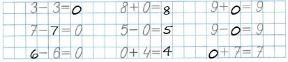 Ответ по Математике 1 класс рабочая тетрадь Моро 1 часть страница 28 номер 2