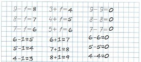 Ответ по Математике 1 класс рабочая тетрадь Моро 1 часть страница 29 номер 3