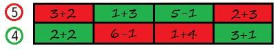 Ответ по Математике 1 класс рабочая тетрадь Моро 1 часть страница 30 номер 3