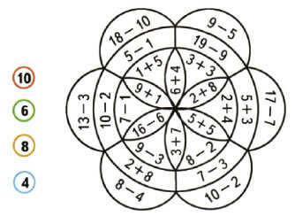 Математика 1 класс рабочая тетрадь Моро 2 часть страница 30