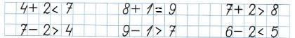 Ответ по Математике 1 класс рабочая тетрадь Моро 1 часть страница 33 номер 2