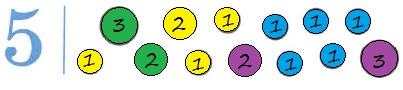 Ответ по Математике 1 класс рабочая тетрадь Моро 1 часть страница 33 номер 3