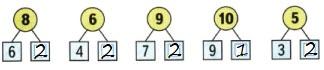 Ответ по Математике 1 класс рабочая тетрадь Моро 1 часть страница 34 номер 5