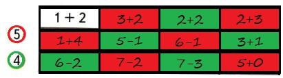 Ответ по Математике 1 класс рабочая тетрадь Моро 1 часть страница 35 номер 2