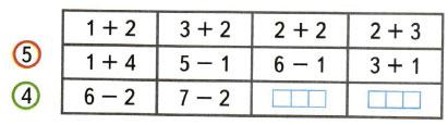 Математика 1 класс рабочая тетрадь Моро 1 часть страница 35 номер 2