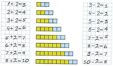 Ответ по Математике 1 класс рабочая тетрадь Моро 1 часть страница 35 номер 3