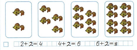 Ответ по Математике 1 класс рабочая тетрадь Моро 1 часть страница 36 номер 1