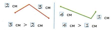Ответ по Математике 1 класс рабочая тетрадь Моро 1 часть страница 37 номер 2