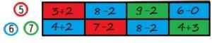 Ответ по Математике 1 класс рабочая тетрадь Моро 1 часть страница 38 номер 3