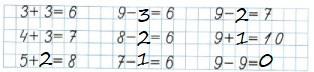 Ответ по Математике 1 класс рабочая тетрадь Моро 1 часть страница 39 номер 2