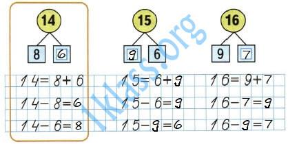 Математика 1 класс рабочая тетрадь Моро 2 часть страница 40 ответ