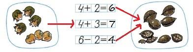 Ответ по Математике 1 класс рабочая тетрадь Моро 1 часть страница 40 номер 2