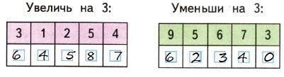 Ответ по Математике 1 класс рабочая тетрадь Моро 1 часть страница 43 номер 3
