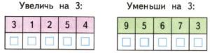 Математика 1 класс рабочая тетрадь Моро 1 часть страница 43 номер 3