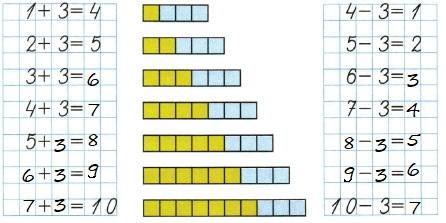 Ответ по Математике 1 класс рабочая тетрадь Моро 1 часть страница 44 номер 1