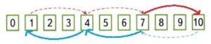 Ответ по Математике 1 класс рабочая тетрадь Моро 1 часть страница 44 номер 2