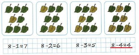 Ответ по Математике 1 класс рабочая тетрадь Моро 1 часть страница 46 номер 1