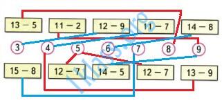 Математика 1 класс рабочая тетрадь Моро 2 часть страница 47 ответ