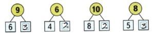 Ответ по Математике 1 класс рабочая тетрадь Моро 1 часть страница 48 номер 3