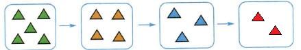 Ответ по Математике 1 класс рабочая тетрадь Моро 1 часть страница 8 номер 3