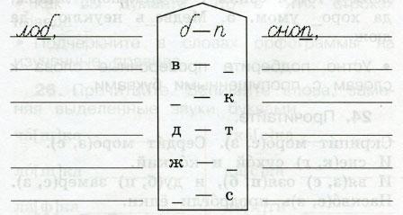 Русский язык 2 класс рабочая тетрадь Канакина 2 часть страница 11