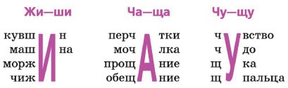Русский язык 1 класс учебник Канакина страница 115