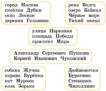 Русский язык 1 класс учебник Канакина страница 122